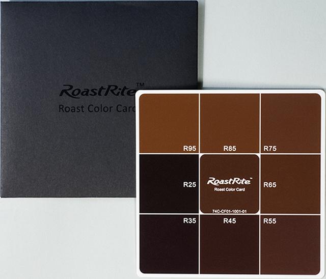 Roastrite Roast MatrixCard
